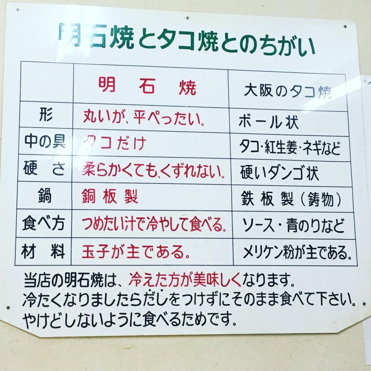 解説!明石焼きとタコ焼きの違い・Akashi yaki w/ cooldashi